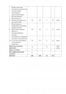 Mladshij vospitatel page 0002